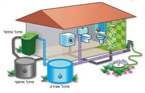 מערכת מים אפורים ביתית